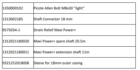 POWER PLUS CUTTER SPARE PARTS OTHER